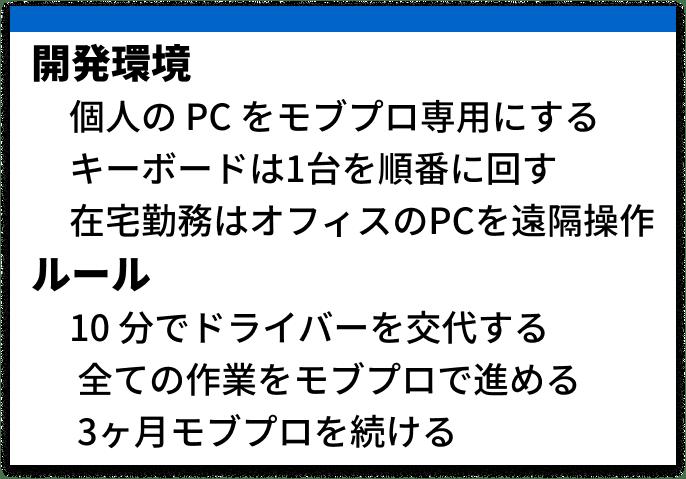 個人のPCをモブプロ専用で使い、キーボードは一台。在宅勤務中はオフィスのPCを遠隔操作。全ての作業をモブプロで行い、10分ごとに交代する。3ヶ月間はモブプロを続ける