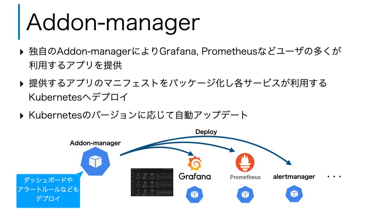 Addon-managerについて