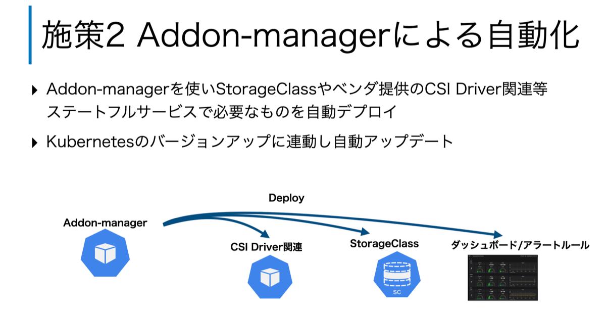 Addon-managerを使った自動化