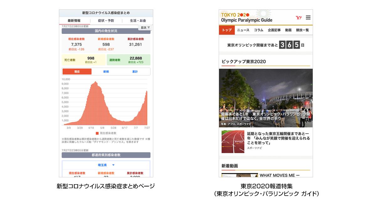 「新型コロナウイルス感染症まとめページ」と「東京2020報道特集(東京オリンピック・パラリンピック ガイド)」の特集イメージ