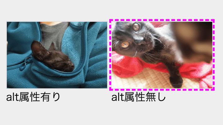 :not()を用いてaltが指定していない画像に対してのみ、視覚的効果を与えてわかりやすくする例のキャプチャ