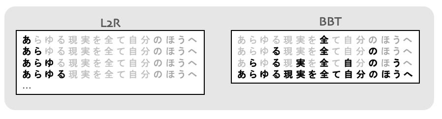 L2RとBBTの文章の生成順序