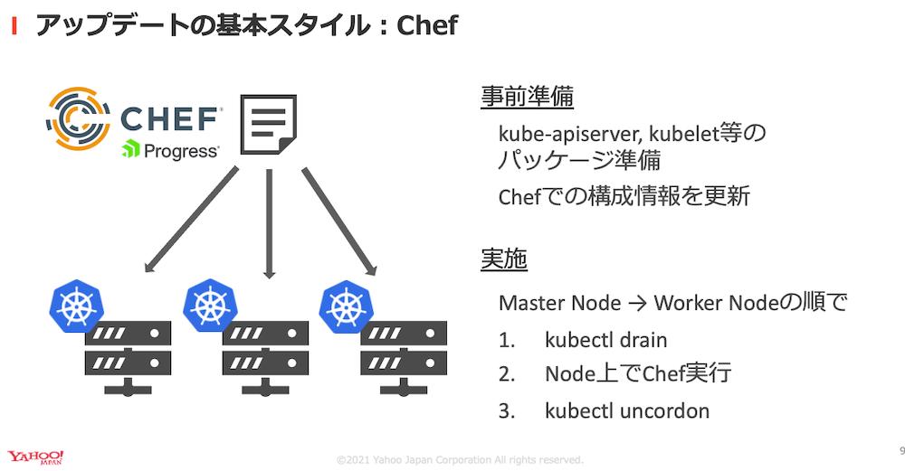 Chefによるアップデート