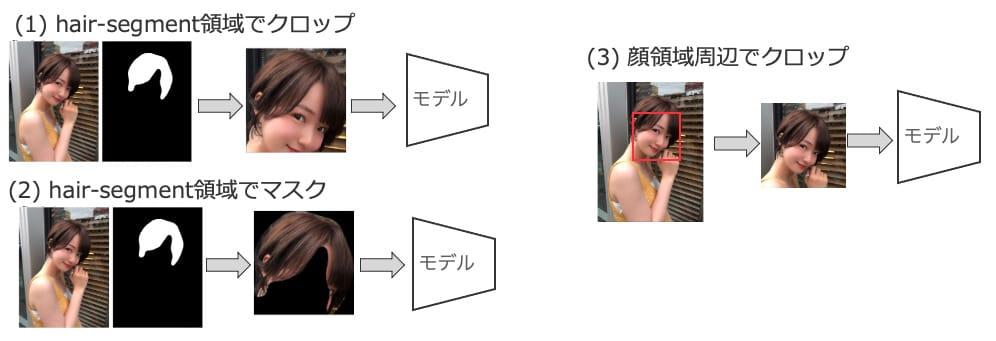 画像の前処理