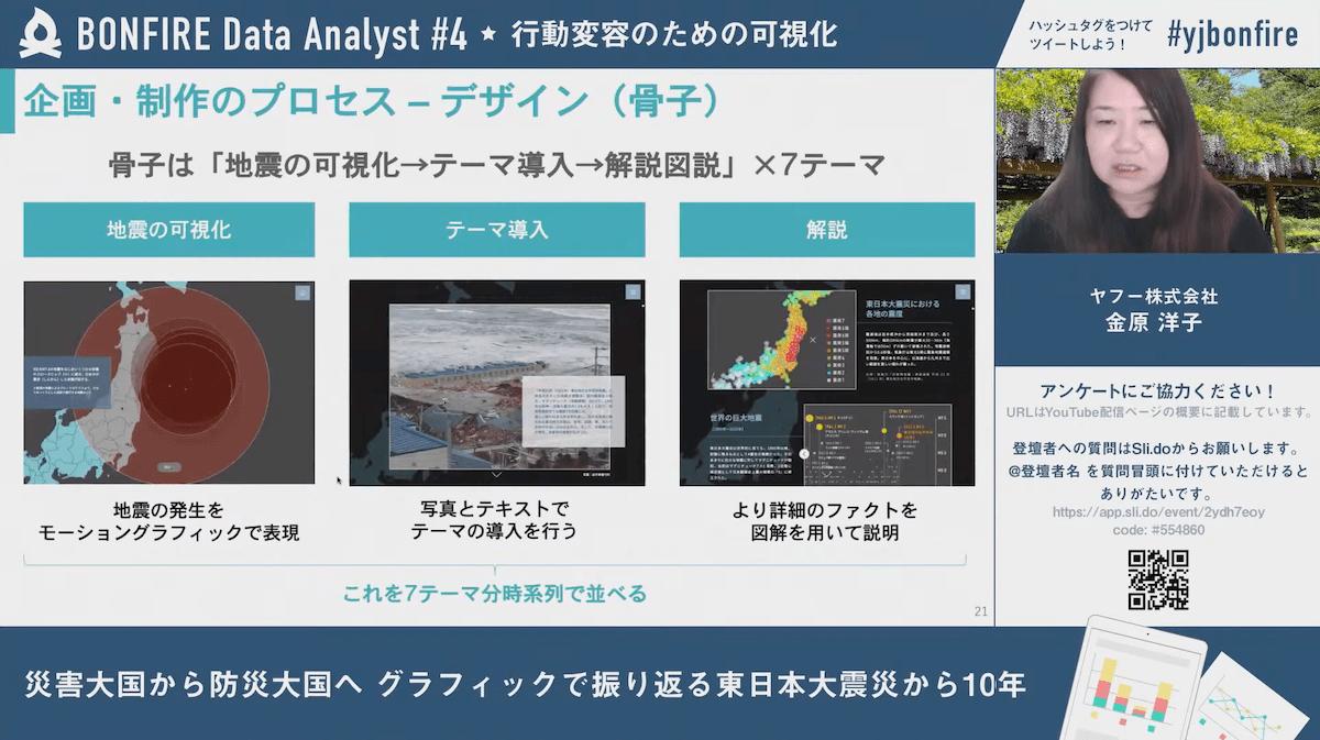 災害大国から防災大国へ グラフィックで振り返る東日本大震災から10年 発表風景