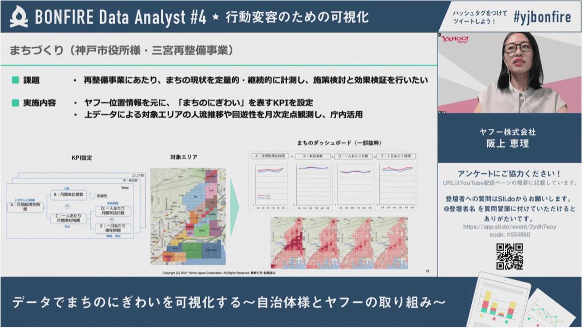 データでまちのにぎわいを可視化する 発表風景