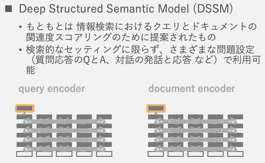 DSSM encoder pair