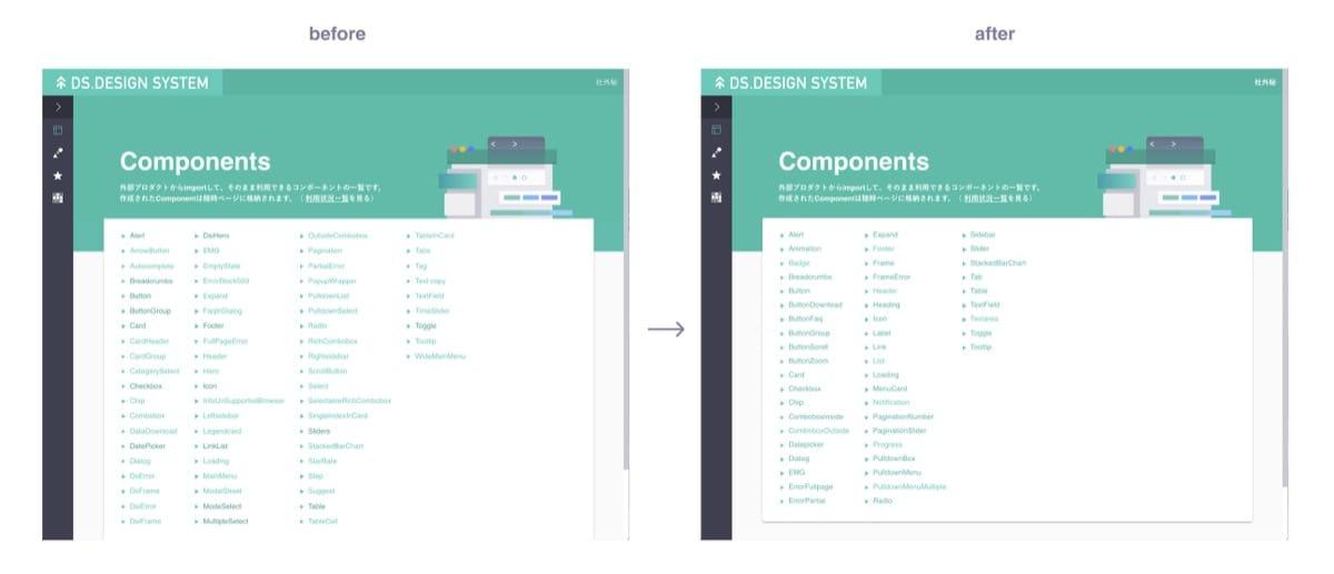 componentCompare