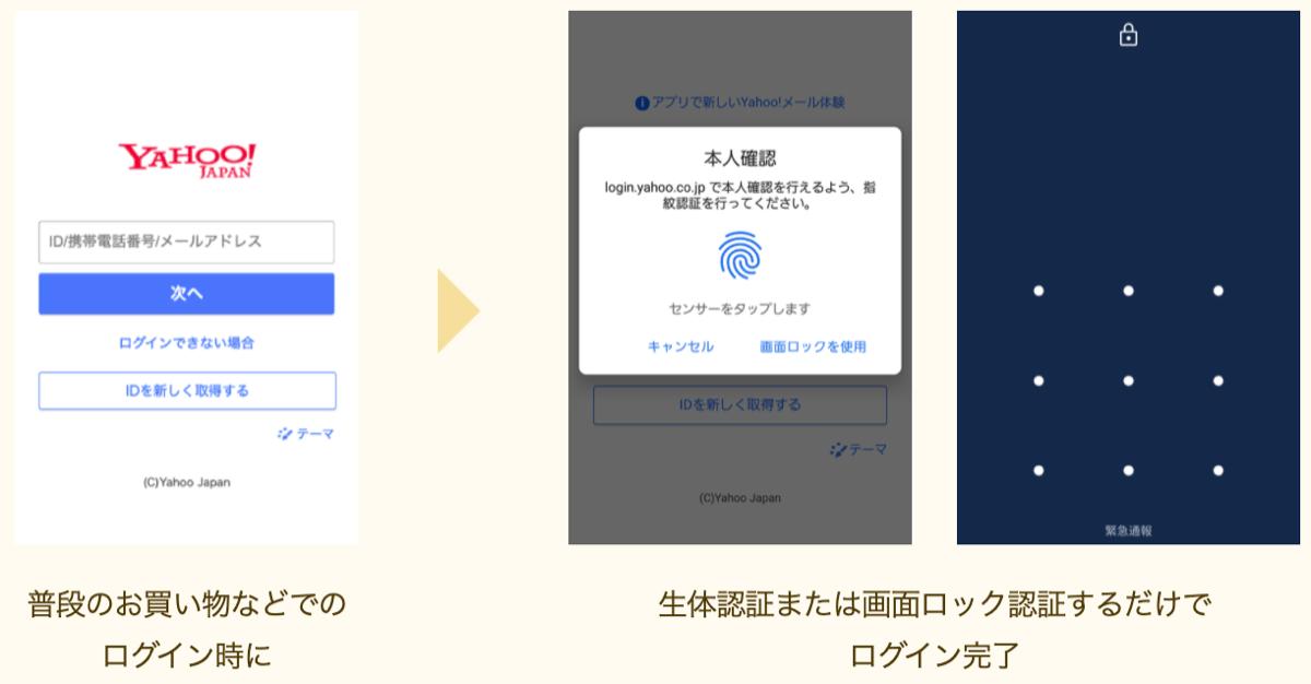 ヤフーのWebAuthn認証の登録の画面遷移