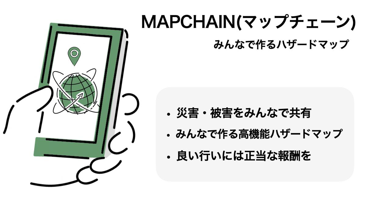 MAPCHAINの紹介画像
