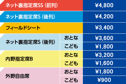 前橋開催 価格表