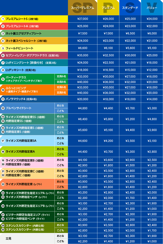 2020年メットライフドーム価格表 フレックス4段階一覧