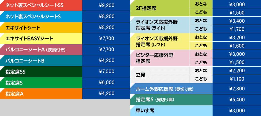 東京ドーム開催 価格表
