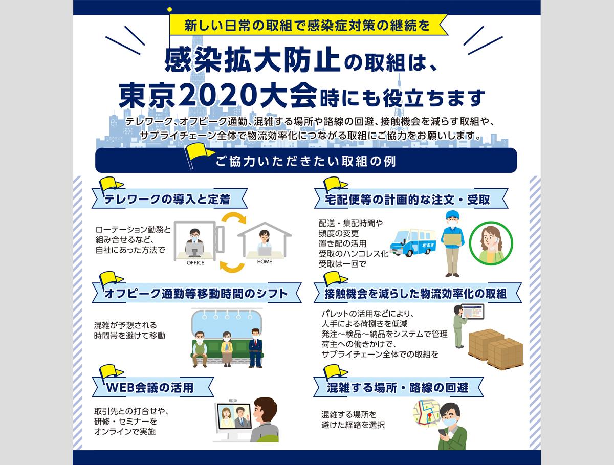 感染拡大防止の取組は、東京2020大会時にも役立ちます