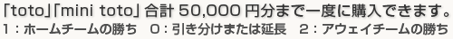 「toto」「mini toto」合計50,000円分まで一度に購入できます。 1:ホームチームの勝ち 0:引き分けまたは延長 2:アウェイチームの 勝ち