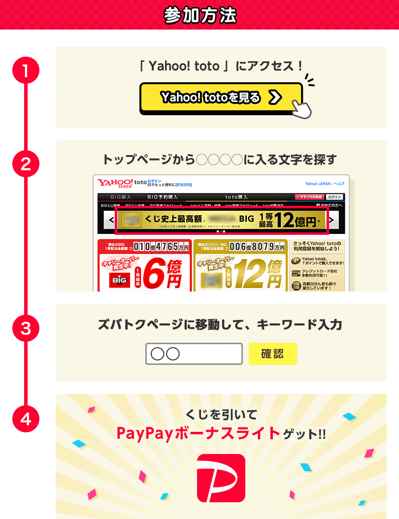参加方法 (1)「Yahoo! toto」にアクセス! (2)トップページから○○○○に入る数字を探す (3)ズバトクページに移動して、キーワード入力 (4)くじを引いてPayPayボーナスライトゲット!!
