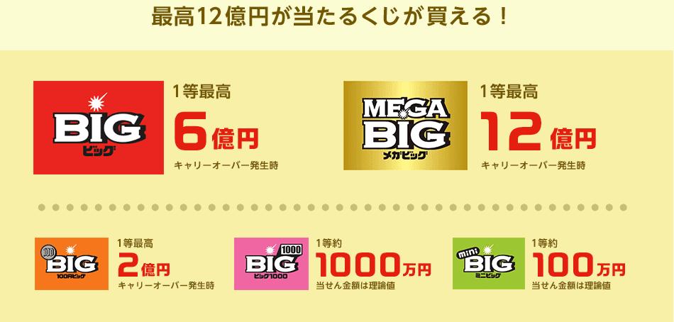 最高12億円が当たるくじが買える!「BIG」「MEGA BIG」「100円BIG」「BIG1000」「mini BIG」