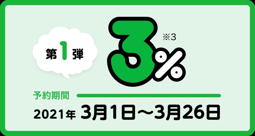 第1弾 3%(※3) 予約期間  2021年3月1日〜3月26日