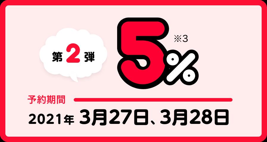 第2弾 5%(※3) 予約期間 2021年 3月27日、3月28日