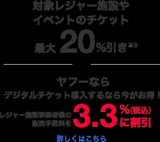 対象レジャー施設やイベントのチケット最大20%引き※9 + ヤフーならデジタルチケット導入するなら今がお得! レジャー施設業者様の販売手数料を3.3%(税込)に割引