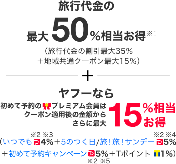 旅行代金の最大50%相当お得※1(旅行代金の割引最大35%+地域共通クーポン最大15%) + ヤフーの特典 プレミアム会員やソフトバンクスマホユーザー※2はクーポン適用後の金額からさらに最大10%相当お得 (いつでも PayPayボーナス4%※2※3 + 5のつく日/旅!旅!サンデー PayPayボーナス5%※2※4 + 初めて予約キャンペーン※2※5 + Tポイント1%)