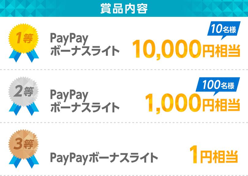 賞品内容 1等(10名様)PayPayボーナスライト10,000円相当、2等(100名様)PayPayボーナスライト1,000円相当 、3等PayPayボーナスライト1円相当