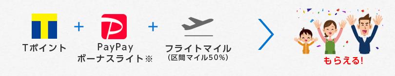 TポイントとPayPayボーナスライトとフライトマイル(区間マイル50%)がもらえる!