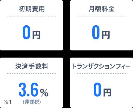 初期費用0円 月額料金0円 決裁手数料3.6%(非課税)※1 トランザクションフィー0円
