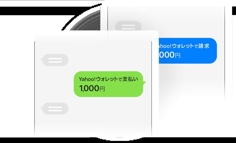 Yahoo! ウォレット支払い1,000円
