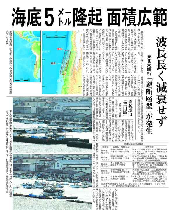 河北新報 2010年3月1日