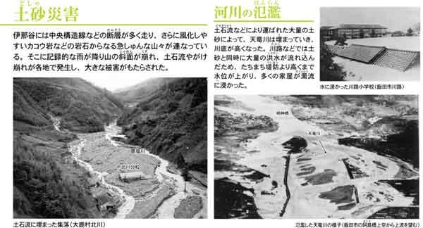 土砂災害と河川の氾濫:台風の接近と梅雨前線の停滞により、飯田測候所では1週間で1年間の3割を超える総雨量577.8mmを記録した。各地の斜面の崩壊にともなう土石流や急激な河床上昇による土砂災害を伴う、いわゆる「満水」被害の典型災害で、三六災害と呼ばれる。特に大鹿村の大西山の大崩落では建設省の職員も殉職している。この災害での死者・行方不明者は136名。家屋の全壊・流失・半壊は約1500戸となり、このほとんどが土砂災害によるものであった。