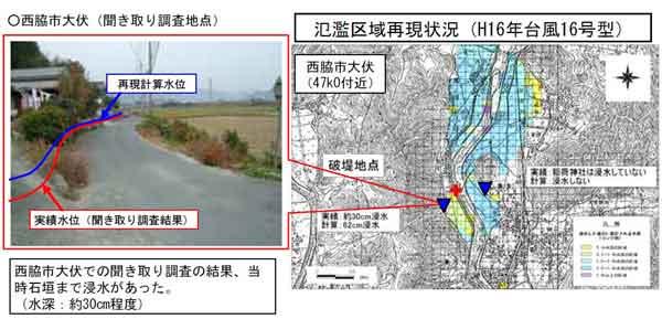 兵庫県西脇市氾濫区域再現状況:10月4日グアム島付近に発生した台風第20号(阿久根台風)は次第に発達して10日14時九州西部の阿久根付近に上陸しました。その後進路を北東に寄せ、九州から中国地方を縦断したため、西日本各地に8日から9日にかけて大雨を降らせました。この洪水における国包上流2日雨量は240.1mmでした。また、流域内には時間雨量記録はなかったが、流域近傍の神戸観測所(気象庁)において時間雨量65.6mmを記録しました。また、国包観測所の最高水位は7.00mを記録しました。水位やはん濫範囲を踏まえ推定した国包観測所の流量は約7,800m3/s~9,050m3/sでした。被害状況は、流失50戸、床上、床下浸水400戸、死傷者31人でした。