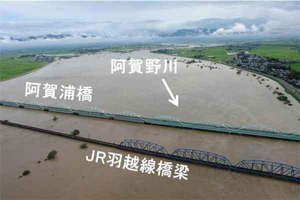 阿賀浦橋、JR羽越線橋梁付近:7月26日未明から新潟県及び福島県会津付近に停滞していた前線の活動の活発化により、27日12時から30日10時までの総降水量は、各地で300㎜を超える大雨となりました。特に、福島県只見町では降り始めからの総雨量が711㎜に達するなど、各地で平成16年7月13日洪水を上回る戦後最大規模の洪水となり、最大流量は馬下観測所で9,948m3/sに達しました。阿賀野川では水位が上昇し、渡場床固上流など一部区間でHWLを超過し、無堤部(小松地区)では浸水被害が発生しました。また、太田川や只見川等の支川においても、氾濫や河川管理施設等の被災が発生しました。家屋全半壊209戸、床上浸水57戸、床下浸水358戸