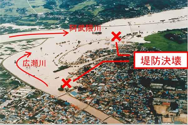 広瀬川合流点の様子(旧梁川町[現伊達市]):昭和61年8月1日にフィリピンのルソン島の東で発生した台風10号は、進路を北東に取り、4日朝には本州の南海上に達しました。その後、伊豆半島石廊崎の南海上で温帯低気圧に変わったものの、台風時と変わらぬ強い雨と風を伴ってさらに北東に進み、房総半島を縦断して鹿島灘に抜け、6日朝には宮城県沖に達し次第に東北地方から遠ざかっていきました。福島県内に4日午前6時頃から降り始めた雨は午後4時頃から本降りとなり、午後6時には県内全域に大雨洪水警報、強風波浪注意報が発令されました。降雨量は、浜通り地方が一番多く、次いで中通り地方、会津地方の順になっており、もっとも多いところでは500mmを記録しました。それに伴い阿武隈川の水位は上昇の一途をたどり、堤内堤外の区別が判然としないほど一面濁流に覆われました。さらに、谷田川や逢瀬川では堤防が決壊、沿岸の住宅、田畑、道路などに深い爪痕を残しました。この記録的な豪雨による被害総額は、約867億3,400万円にのぼり驚異的な数字を示しました。