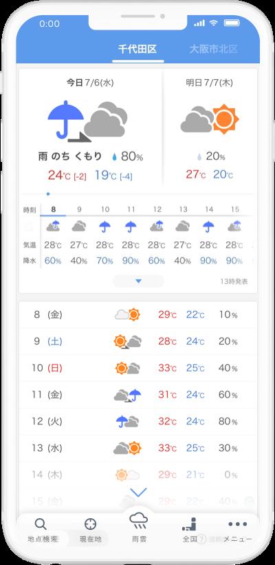 ヤフー 天気 予報