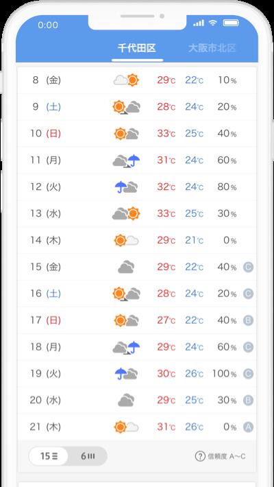 レーダー 川越 天気 雨雲