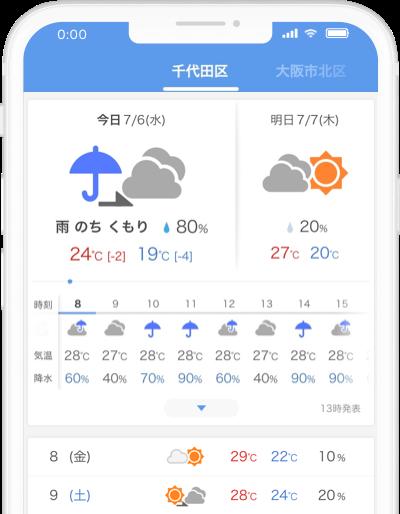 レーダー 天気 予報 北九州 雨雲