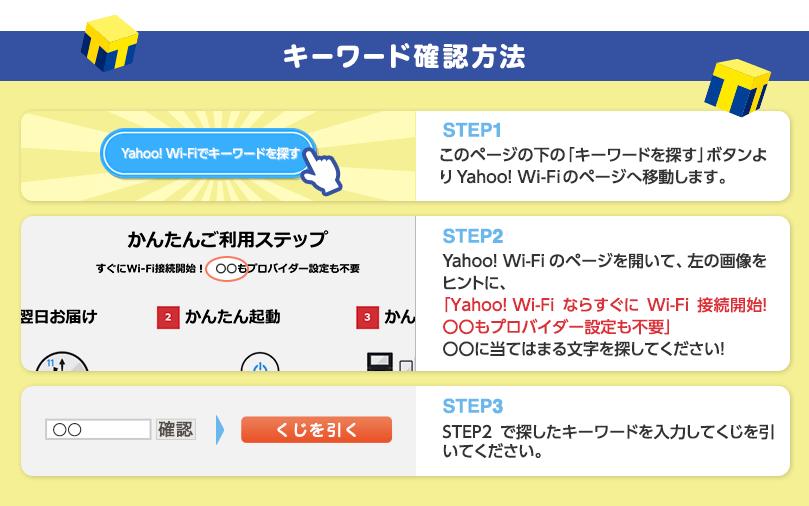 キーワード確認方法 STEP1 このページの下の「キーワードを探す」ボタンよりYahoo! Wi-Fiのページへ移動します。 STEP2 Yahoo! Wi-Fiのページを開いて、右の画像をヒントに、「〇〇もプロバイダー設定も不要」の〇〇に入る言葉を探してください。 上の画像部分をヒントに隠れているキーワードを探します。 STEP3 STEP2で探したキーワードを入力してくじを引いてください。