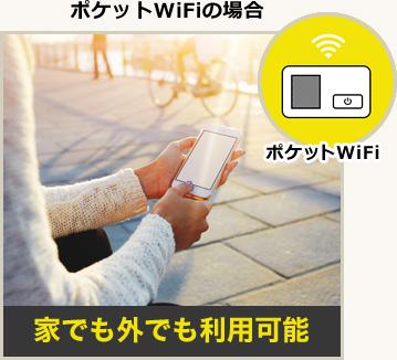 ポケットWiFiの場合 家でも外でも利用可能
