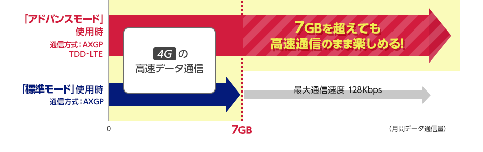 recommend point2 back v02 - Yahoo!Wi-Fi史上最速の下り最大612Mbps!新端末603HW端末登場