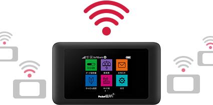 spec reccomend1 - Yahoo!Wi-Fi史上最速の下り最大612Mbps!新端末603HW端末登場