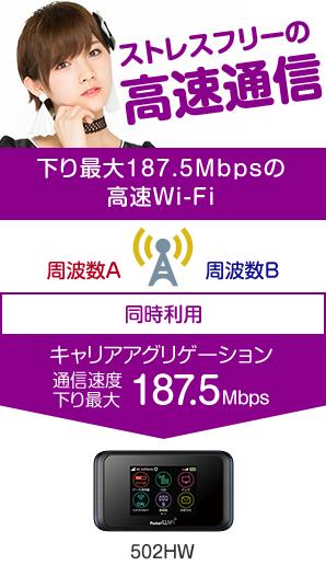 ストレスフリーの高速通信 下り最大187.5Mbpsの高速Wi-Fi