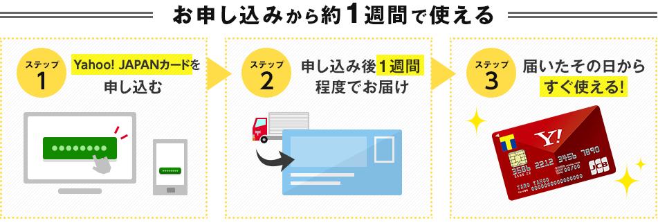 お申し込みから約1週間で使える。ステップ1 Yahoo! JAPANカードを申し込む ステップ2 申し込み後1週間程度でお届け ステップ3 届いたその日からすぐ使える!