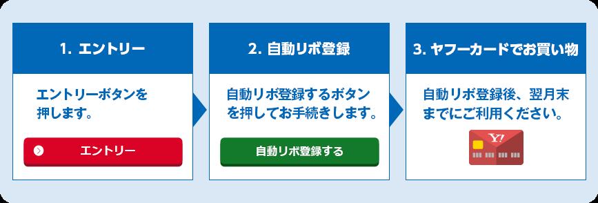 1.エントリーボタンを押します。2.自動リボ登録するボタンを押してお手続きします。3.自動リボ登録後、翌月末までにご利用ください。