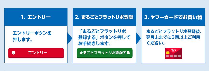 1.エントリーボタンを押します。2.まるごとフラットリボ登録するボタンを押してお手続きします。3.まるごとフラットリボ登録後、翌月末までにご利用ください。