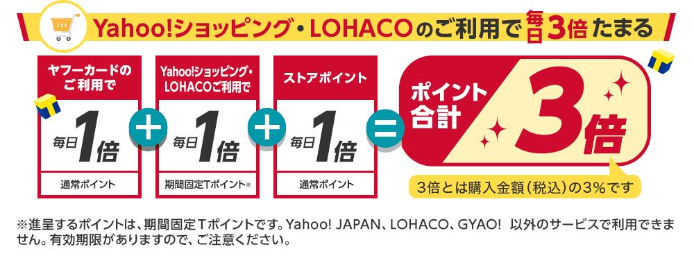 Yahoo!ショッピング・LOHACOのご利用で毎日3倍たまる。