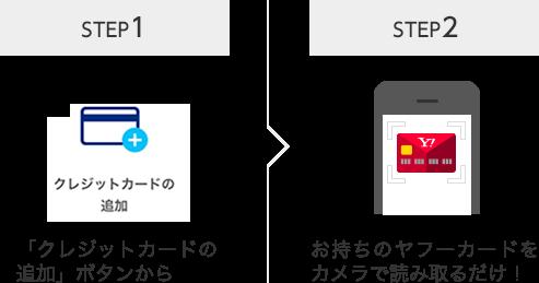 STEP1 クレジットカードの追加 STEP2 お持ちのヤフーカードをカメラで読み取るだけ!