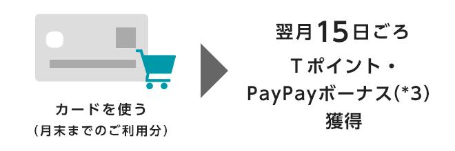 カードを使う(月末までのご利用分)|翌月15日ごろTポイント・PayPayボーナス(*3)獲得