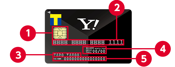 クレジット カード 会員 番号