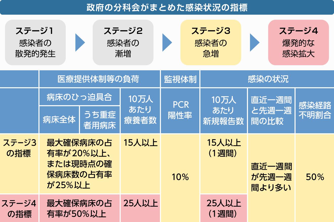 北海道 コロナ 感染 者 数 最新